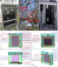 山西分公司研发外置设备箱解决室外柜无空间安装FSU问题